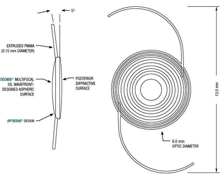 tecnis multifocal iol